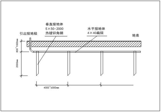 仓库监控系统防雷设计选型方案