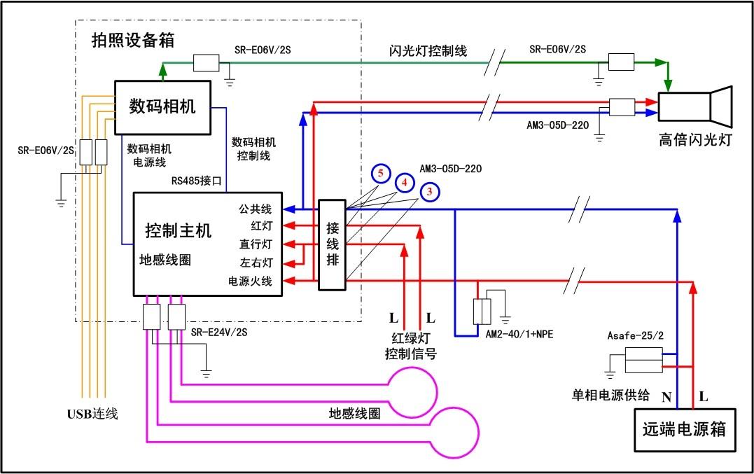 拍照设备箱内电源接线端子